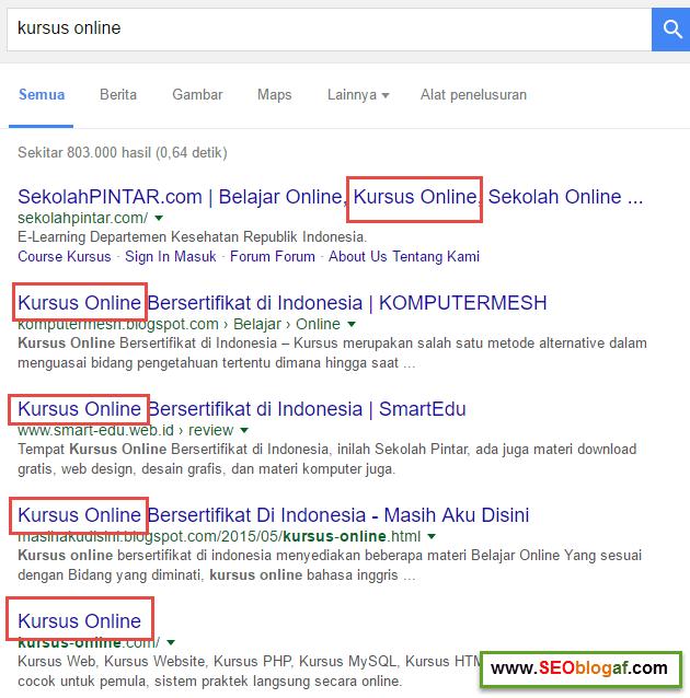 Awali judul artikel dengan keywords
